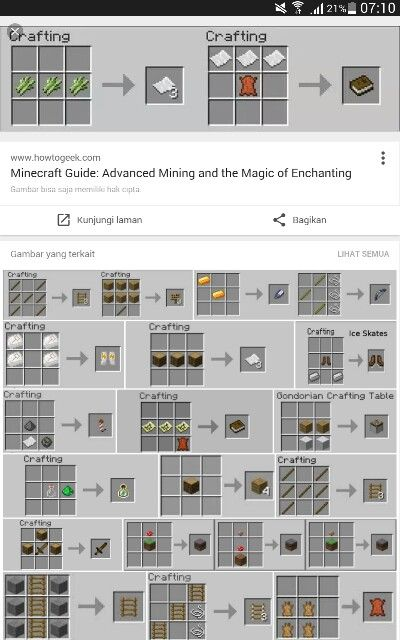 Unique Minecraft Enchanting Chart