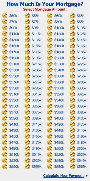 TELS 300x600 Inspiration Pinterest Shark - early mortgage payoff calculator spreadsheet