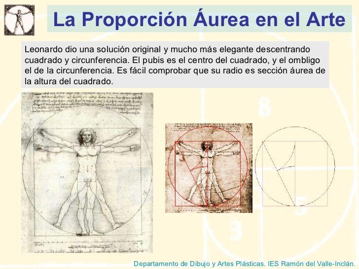La Proporciã N ã Urea Proporcion Aurea Vitrubio Leonardo Da Vinci