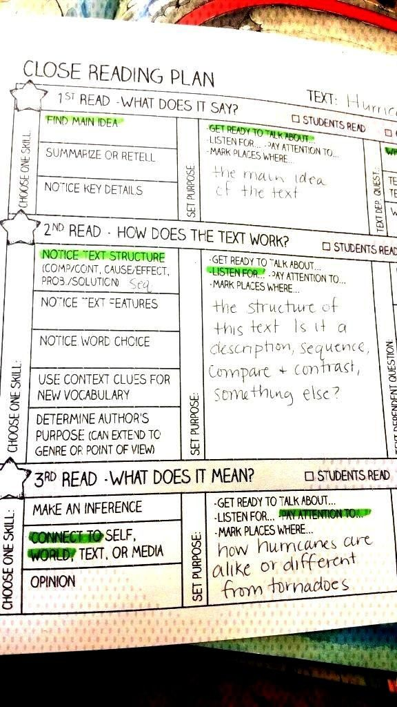 the Rocket Science out of Close Reading - The Classroom KeyTaking the Rocket Science out of Close R