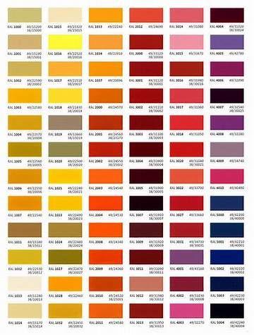 Image result for powder coat color chart Powder Pinterest - stool color chart