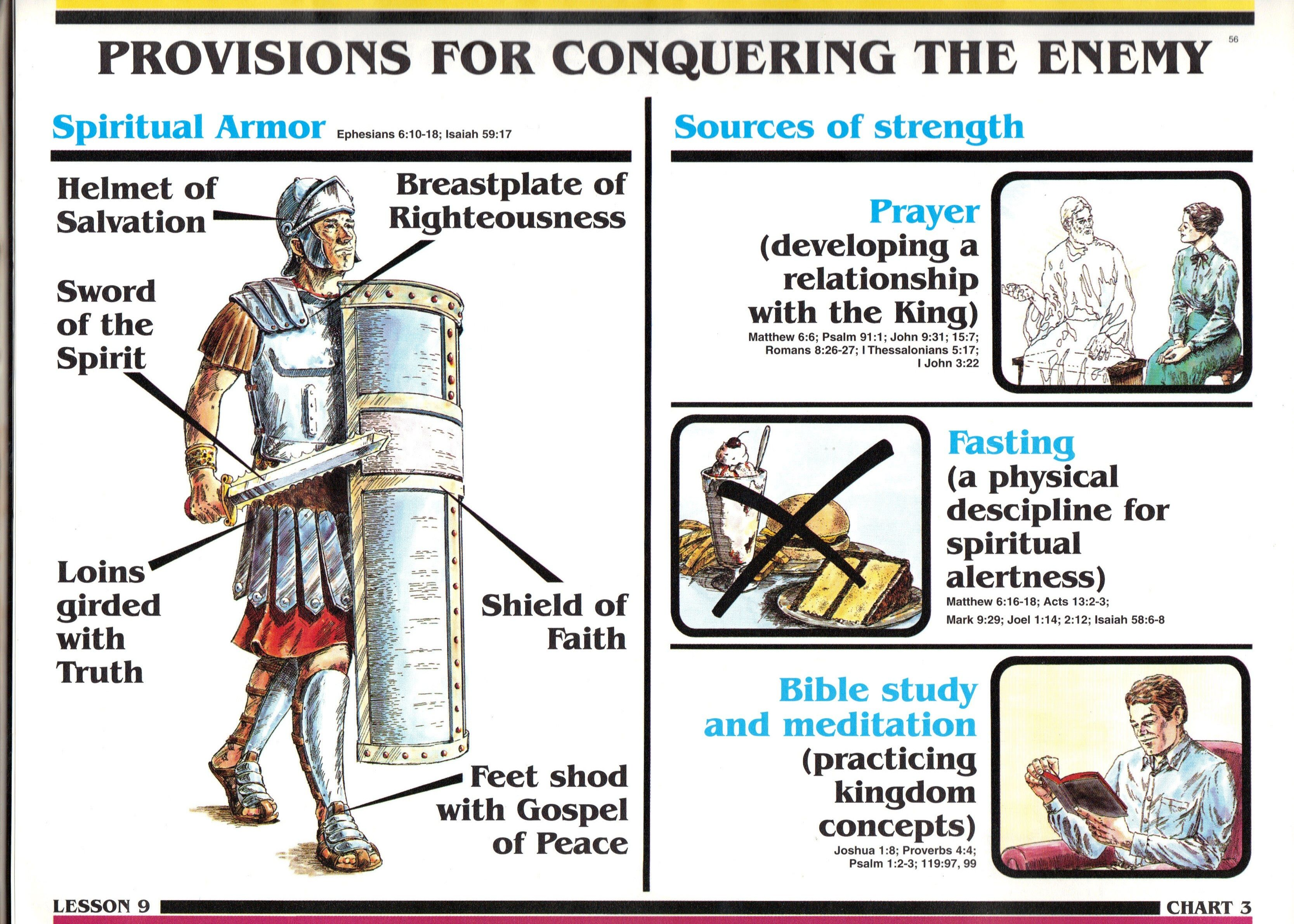Search for Truth - Provisions for Conquering the Enemy