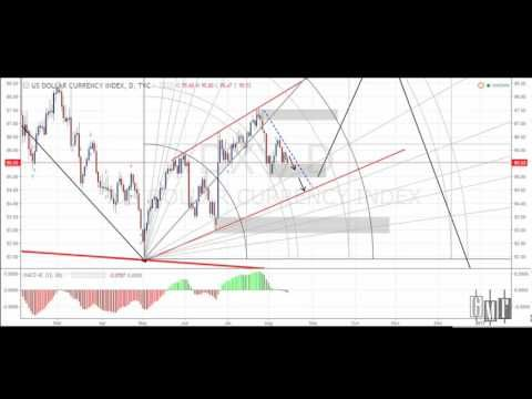 Weekly Dollar Index Analysis 15th Of August 2016 Gann Master