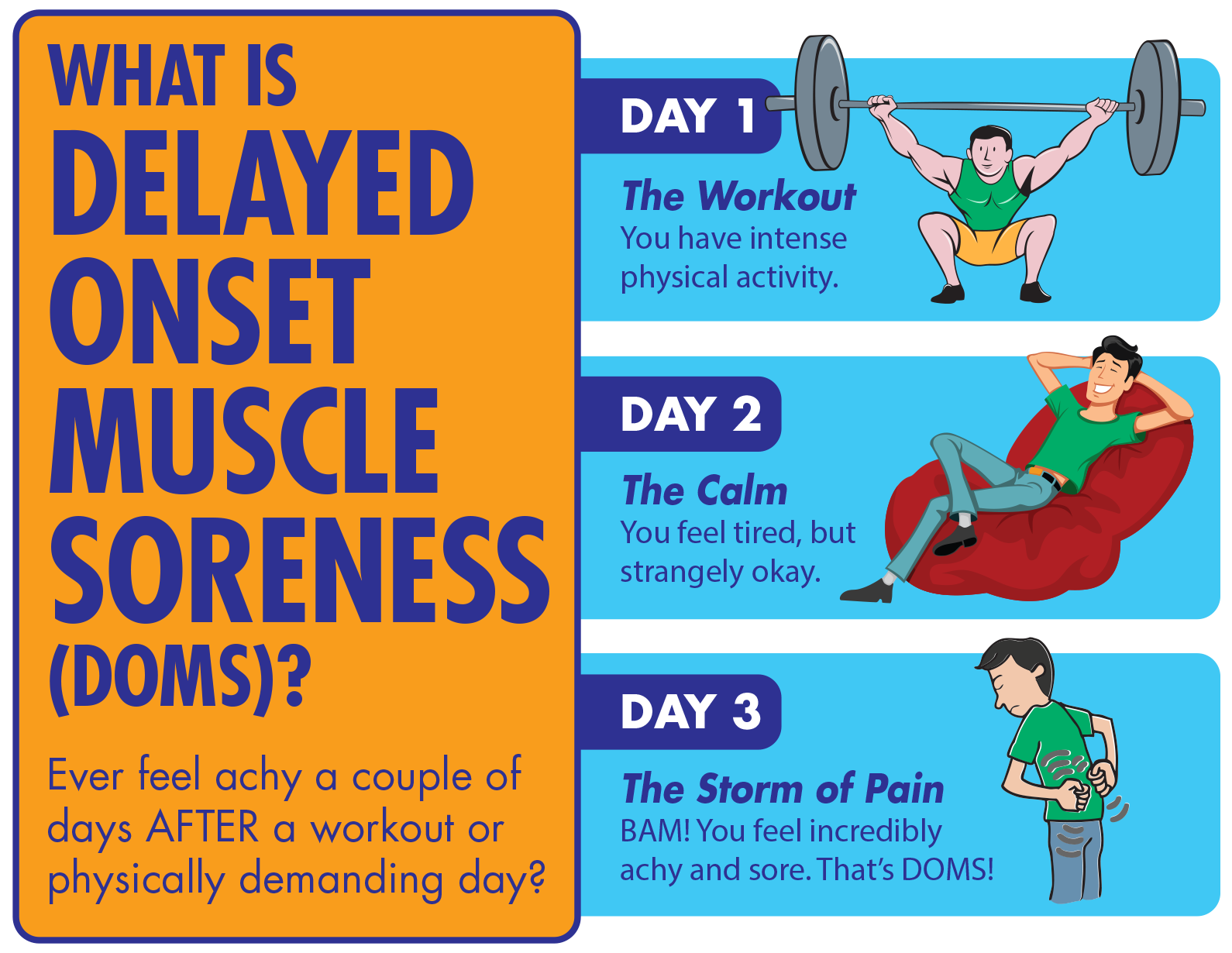 Understanding Delayed Onset Muscle Soreness (DOMS)