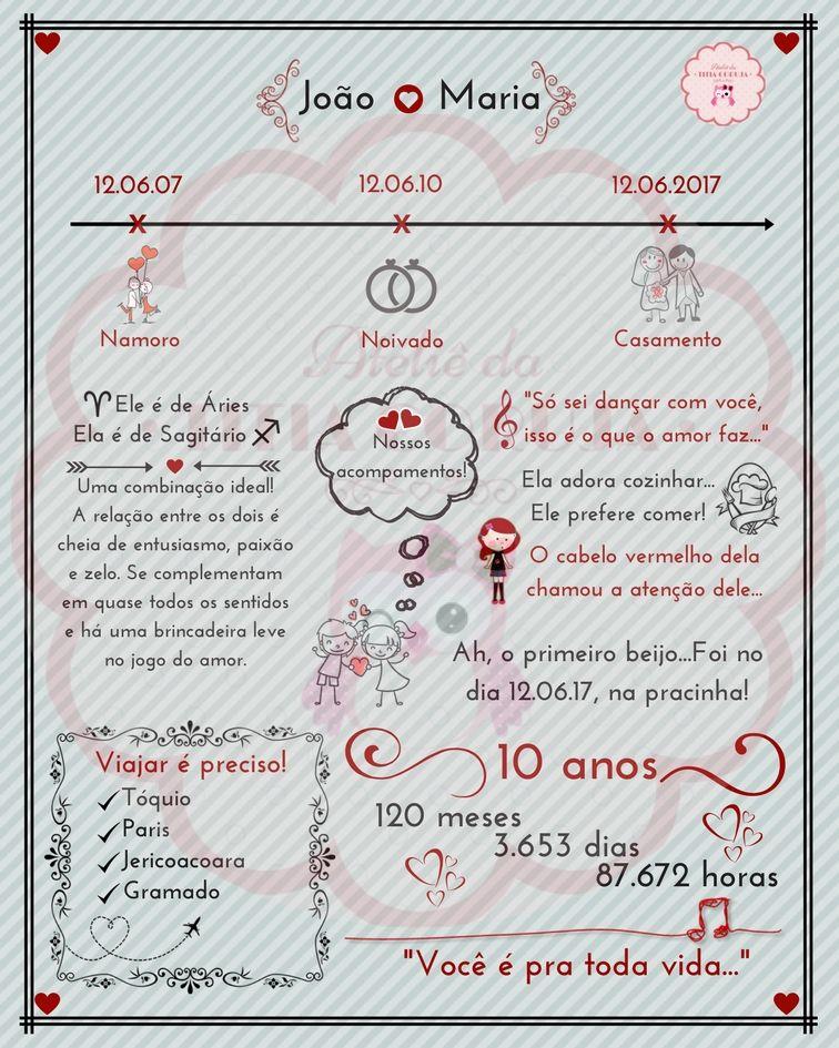 Quadro Nossa Historia Namorados Amor Love Coracao