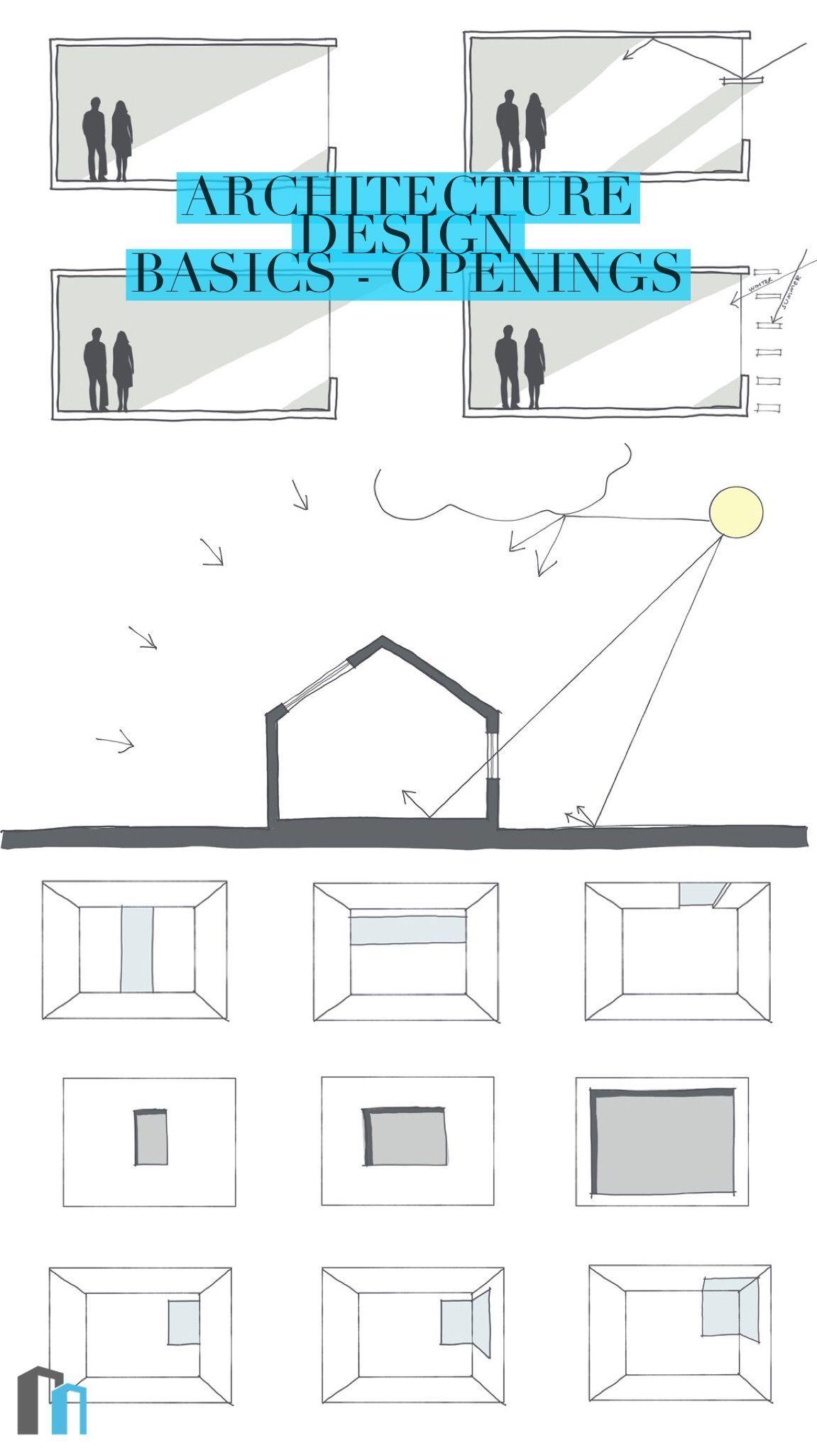 Architektur Design Basics Aussparungen In 2020 Architecture Design Concept Architecture Design Design Basics