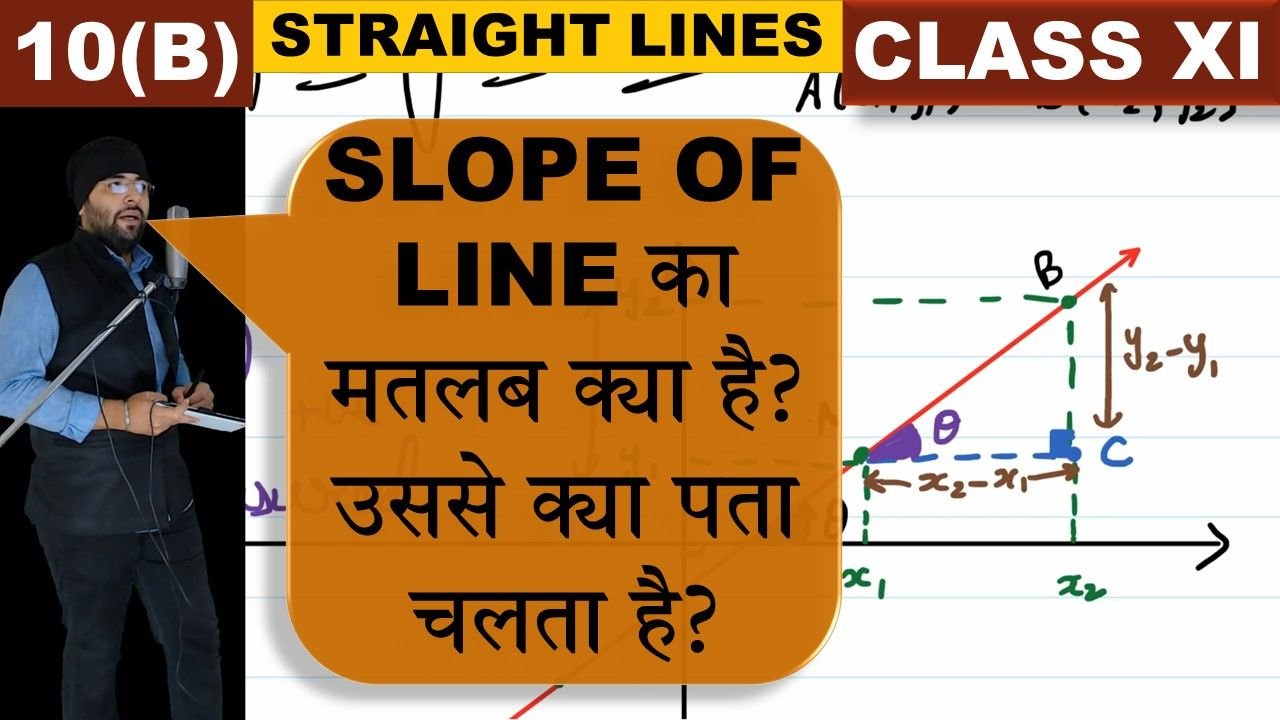 Get complete video lecture to understand the meaning and