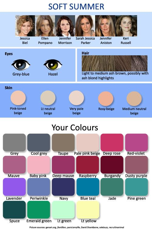 Which Hair Color Is Best For You Comparing Hair Colors Colors