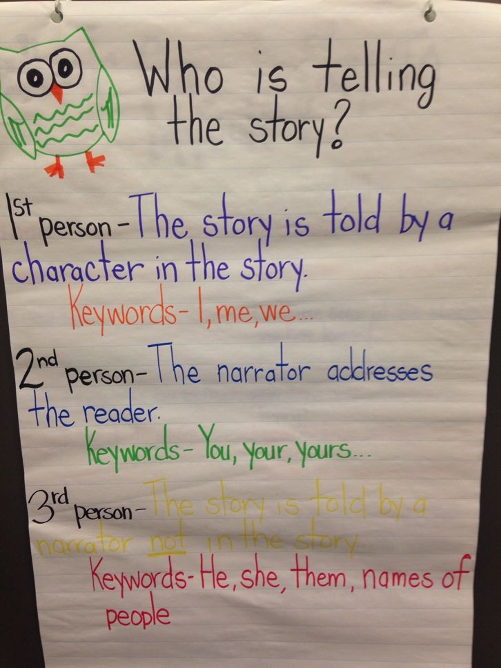 Anchor chart- who is telling the story Teaching Strategies - anchor charts