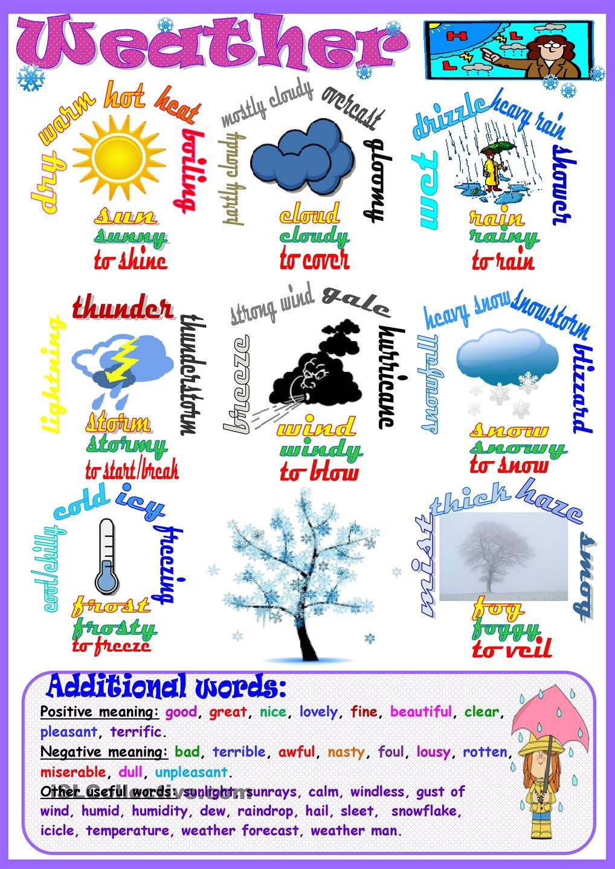 Weather Weather Elementary Teaching English English Activities [ 1440 x 1018 Pixel ]