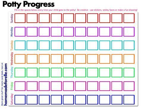 potty training free printable sticker chart plus tips on potty training regression