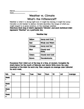 Weather Vs Climate M M Activity Weather And Climate Weather Vs