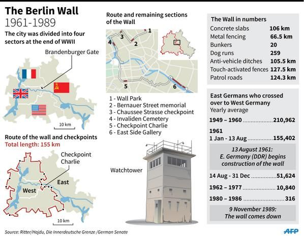 Berlin wall fall 25 years lets enjoy the festivities tonight discover more about the celebrations in berlin at httpone europefo berlin wall fall 25 years let s enjoy the festivities tonight ccuart Choice Image