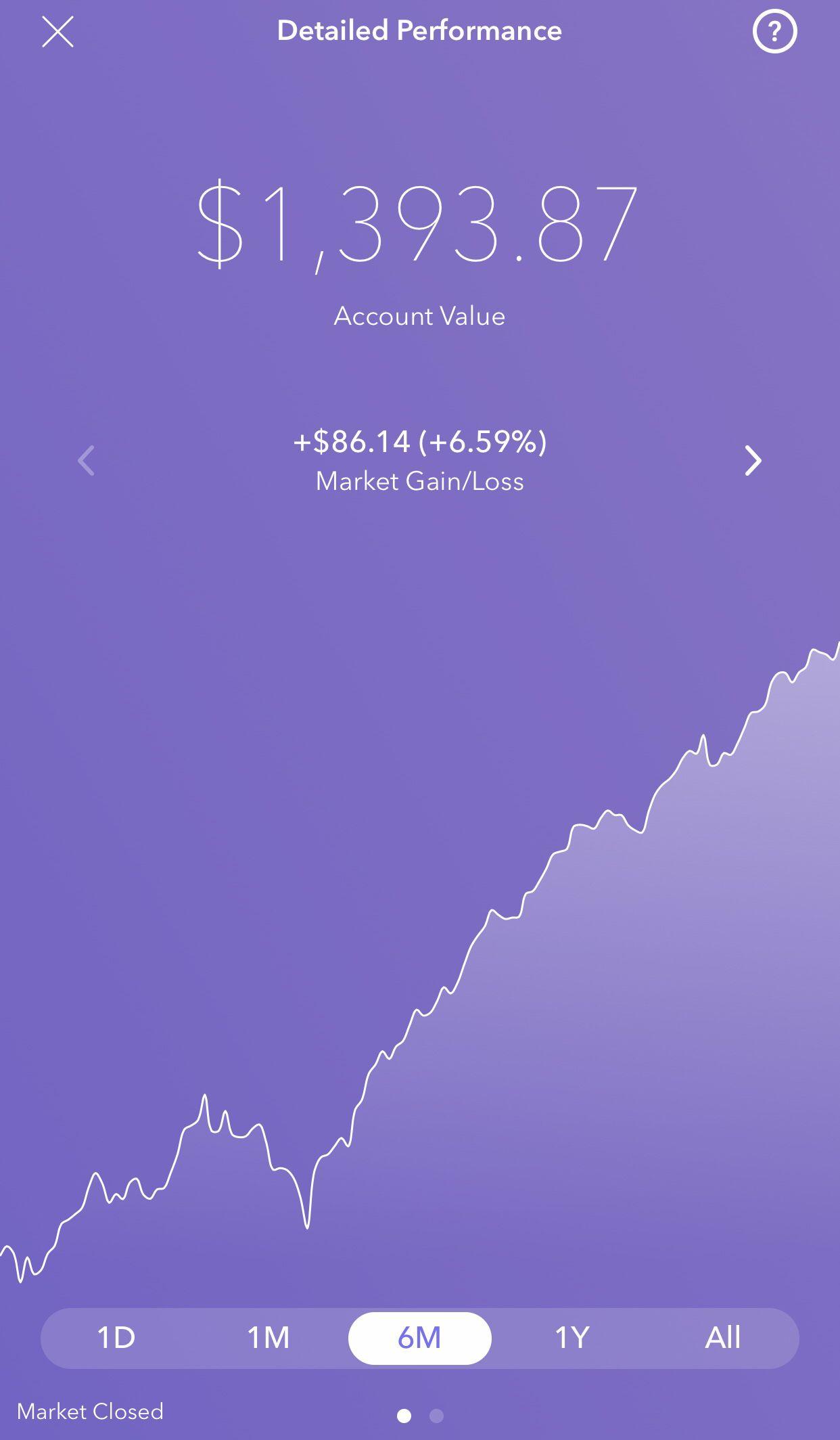 invest acorns dividends interest