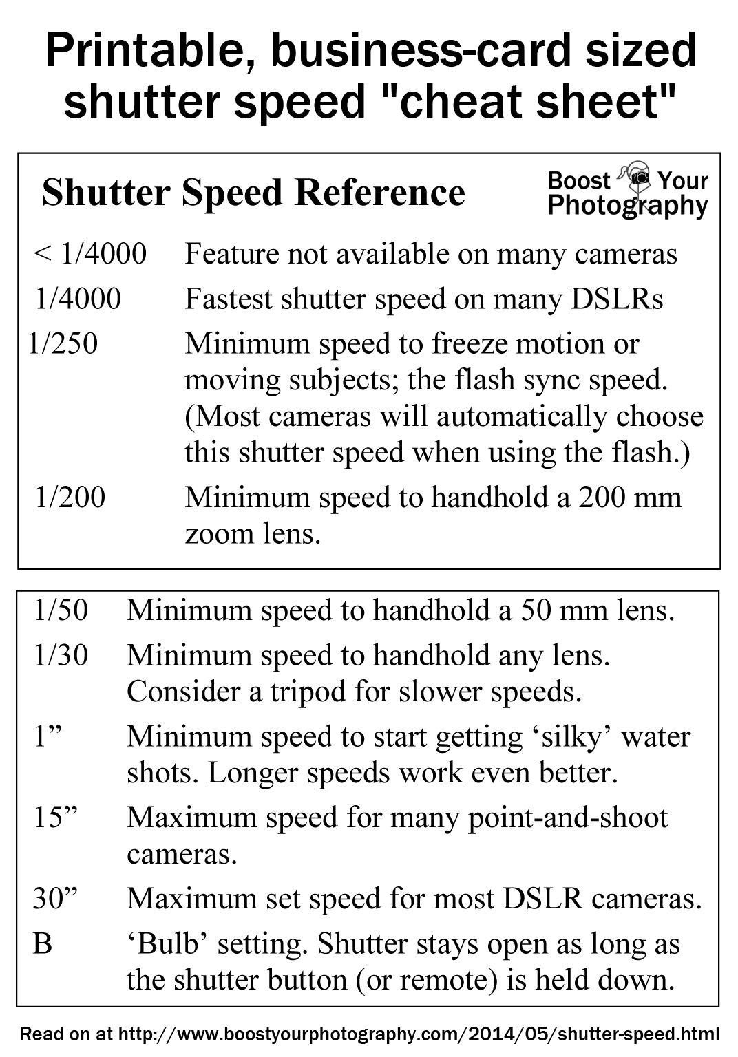 Shutter Speed Guidelines | Printable business cards, Business card ...