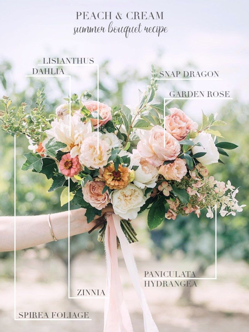 3 Seasonal Bridal Bouquet Recipes #whitebridalbouquets