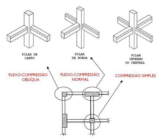134 Curtidas 2 Comentarios Engenhariaativa Engenhariativa