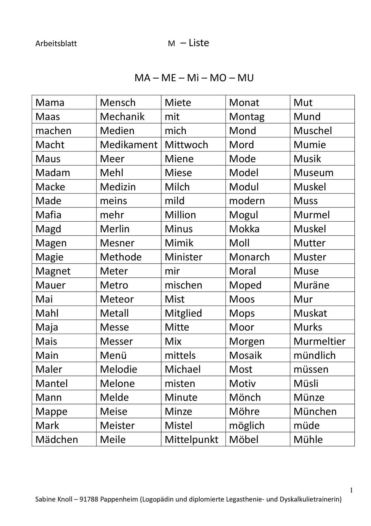 M Wortliste Artikulation Sprache Stimme Logopadie Lernen Tipps Schule Aktivierung Senioren