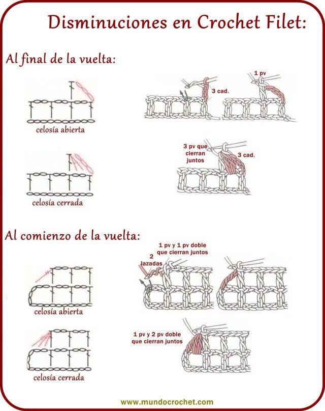 Crochet Filet | CROCHET FILET | Pinterest | Filete, Ganchillo y Puntos