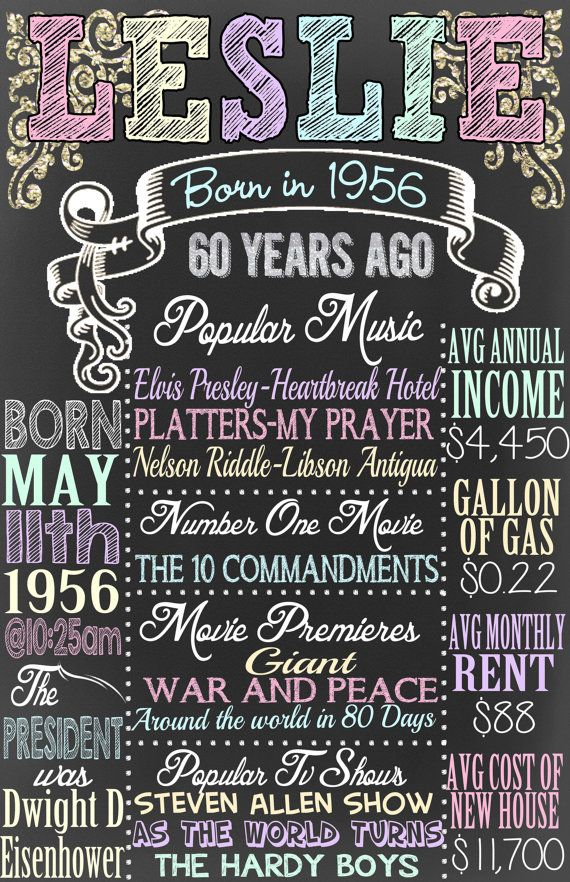 1957 Birthday Board Things Happening 60 Years Ago Party Ideas Old Gift Unique And Custom
