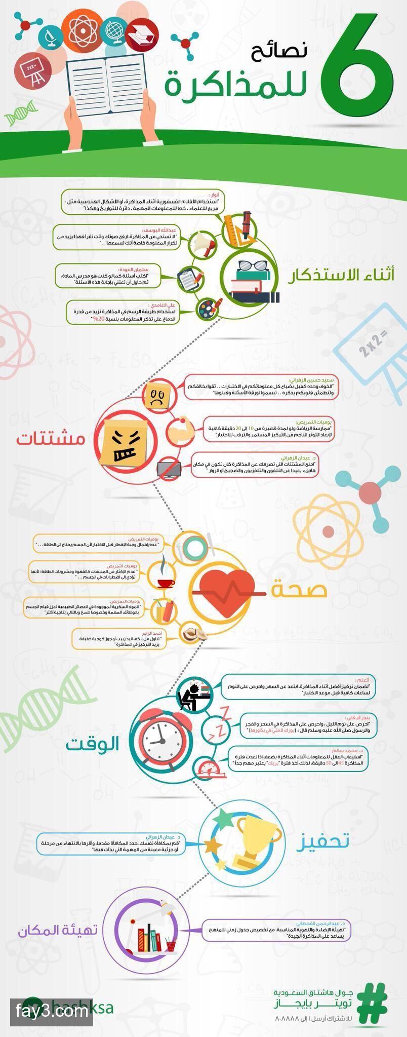 انفوجرافيك اختبارات ٦ نصائح للمذاكرة Study Skills Social Emotional Learning Learning Websites