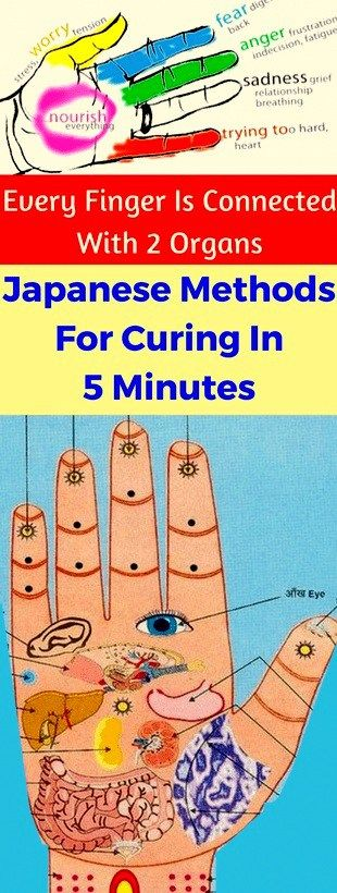 Every Finger Is Connected & 2 Organs: Japanese Methods For Curing In 5 Minutes!!!!  #lifehacks  #fit...