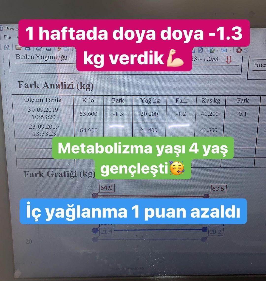 What Is Forex Detoks Metabolizma Ve Fitness