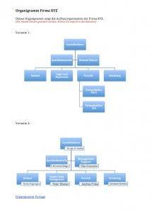 Organigramm Vorlage Organigramm Vorlagen Word Vorlagen