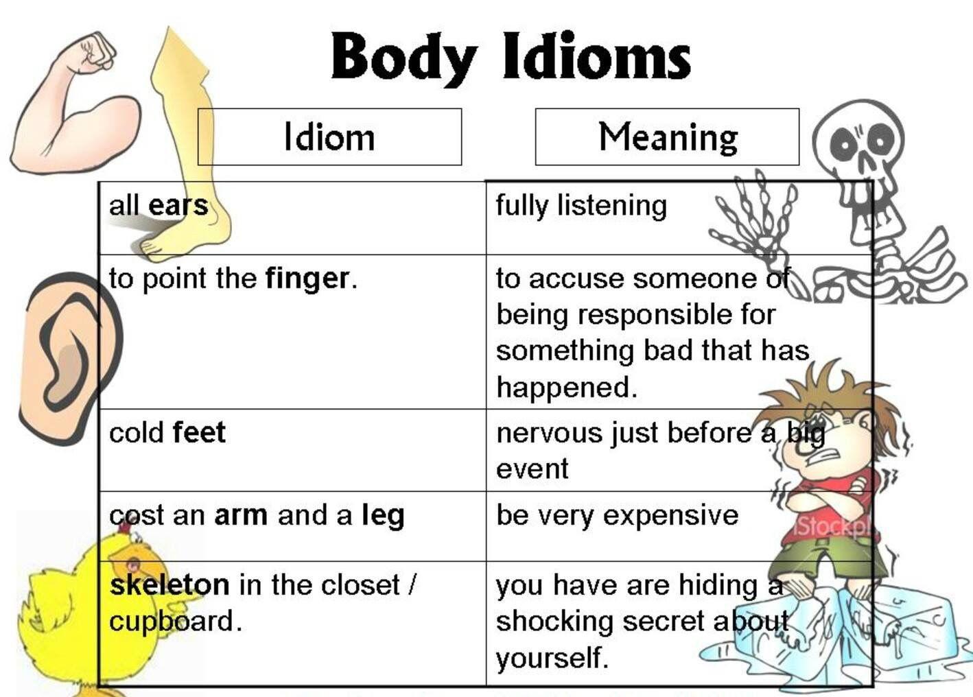 Body Idioms 2 2