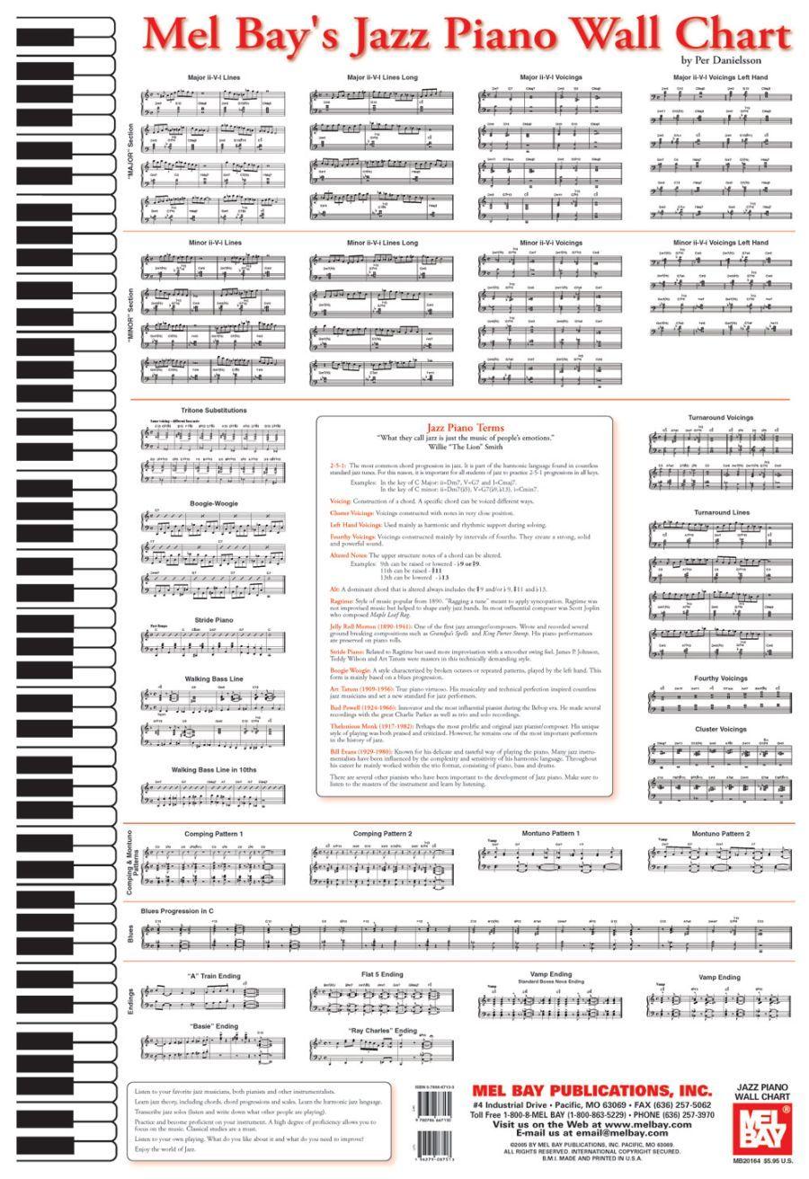Mel Bays Jazz Piano Wall Chart Music Music Things Pinterest
