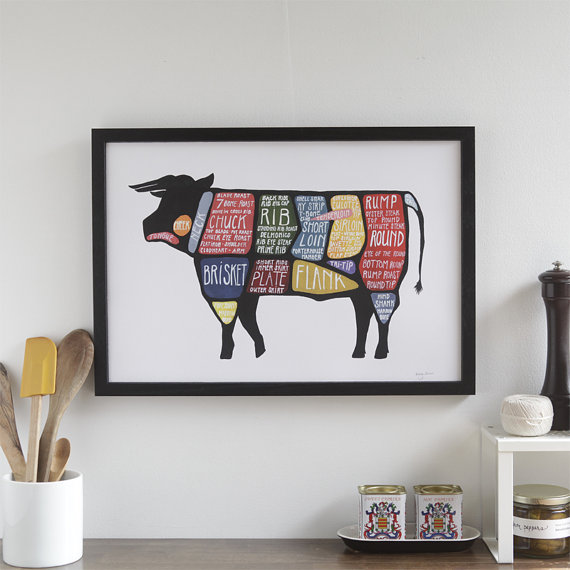 87190fab1f8f417dd8e48dfc6cca67f3 butcher diagram beef detailed cuts of beef poster \