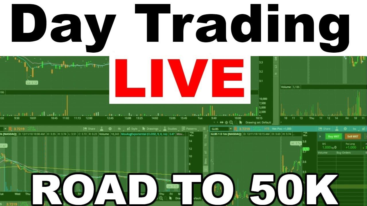 How To Turn Day Trading Live Into Success Thinkorswim Live