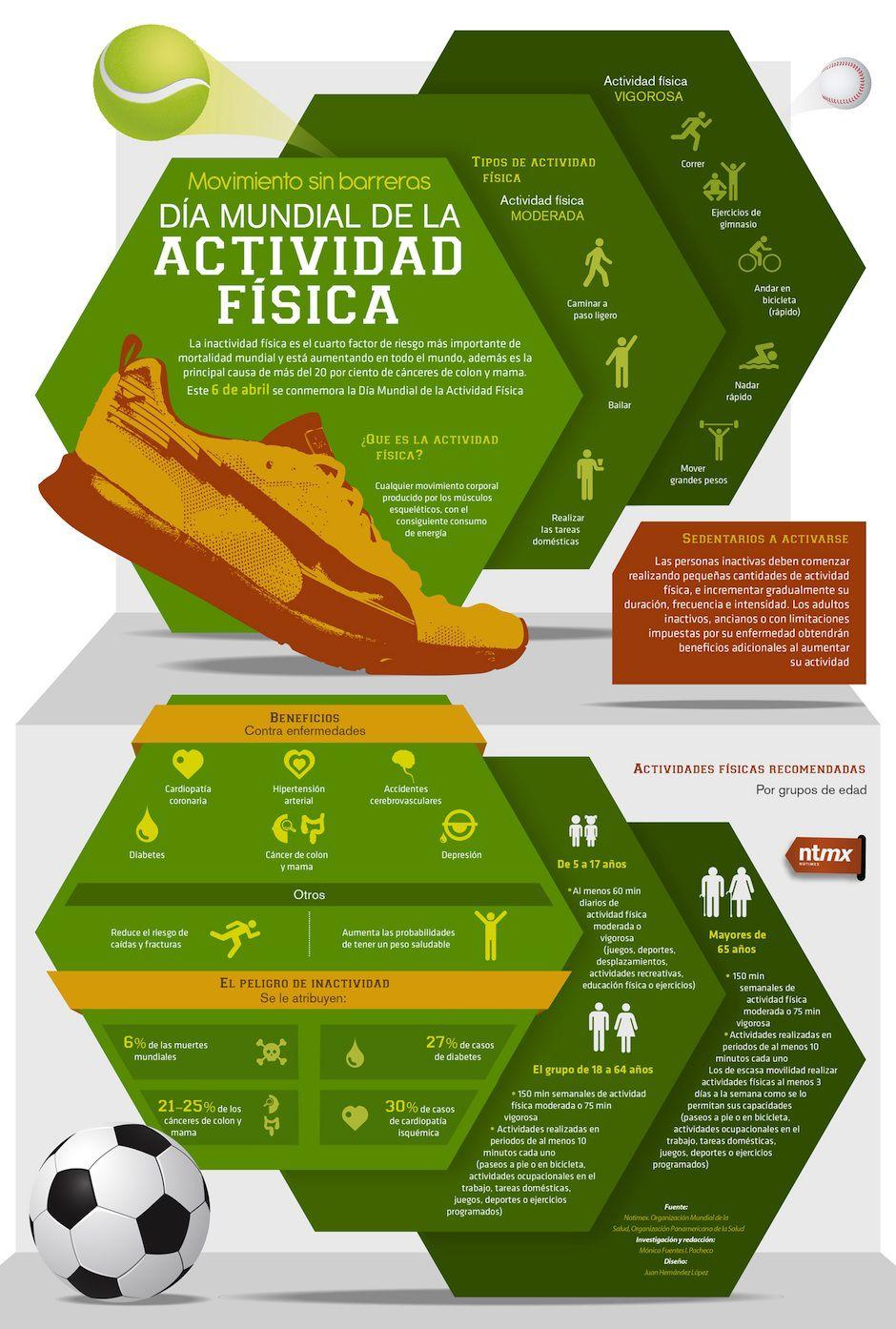 Día Mundial De La Actividad Física Actividades Físicas Imagenes De Actividad Fisica Actividad Fisica Y Salud