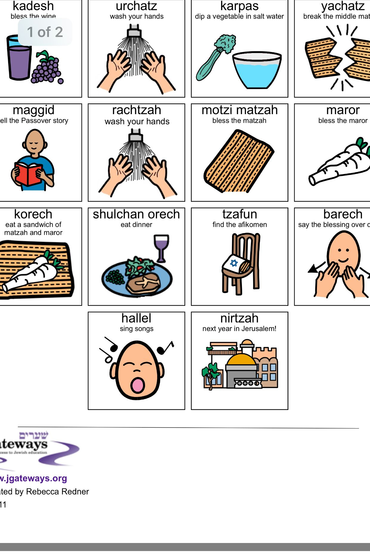 Pin By Jen On Classroom Passover Crafts Passover Seder Passover Haggadah [ 1869 x 1242 Pixel ]