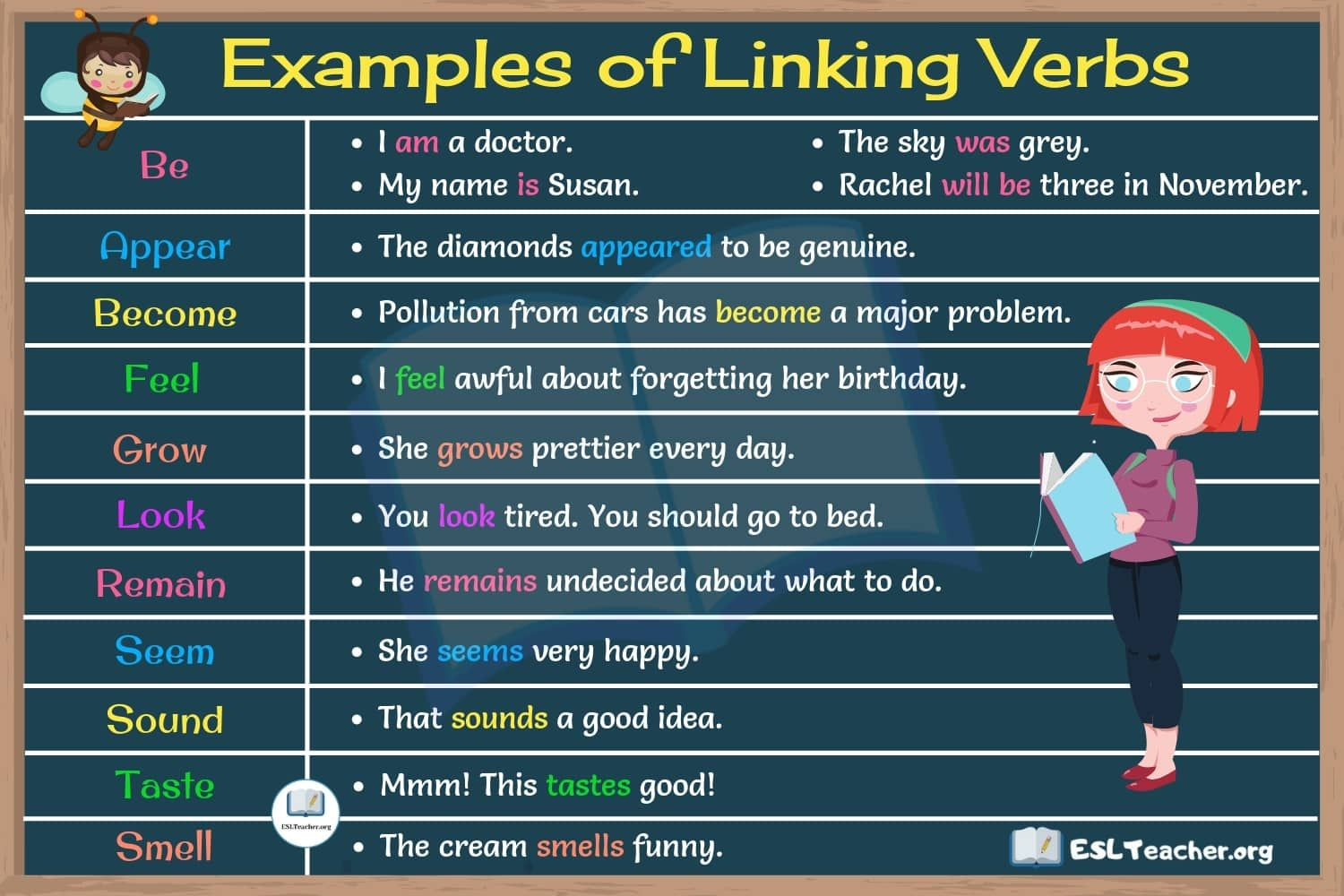 Linking Verbs 14 Common Linking Verbs With Example