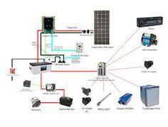 image result for 12v camper trailer wiring diagram baycas Roadstar Wiring Diagram image result for 12v camper trailer wiring diagram