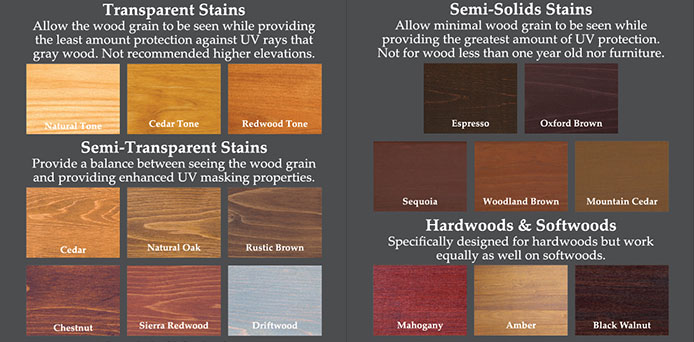 1 Gallon In 2020 Armstrong Clark Stain Grey Wood Wood