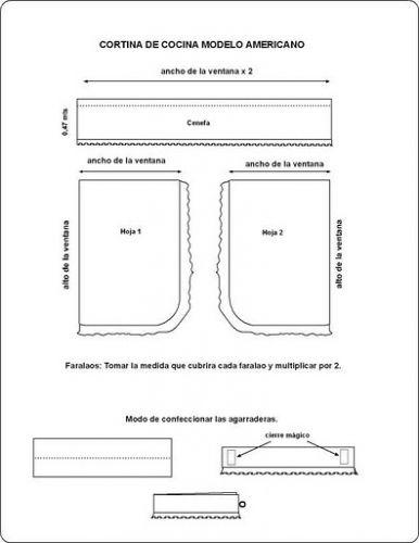 Modelos de cenefas para cortinas buscar con google - Cenefas para pared ...