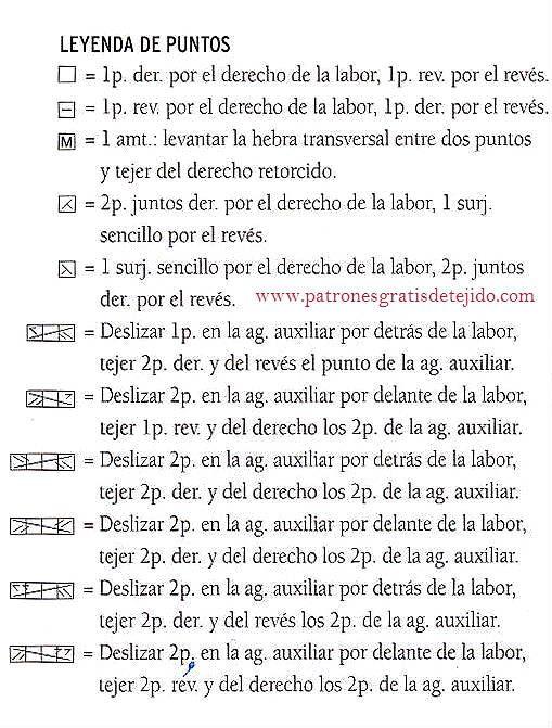 Leyenda de puntos para comprender el esquema dos agujas | gorros a ...
