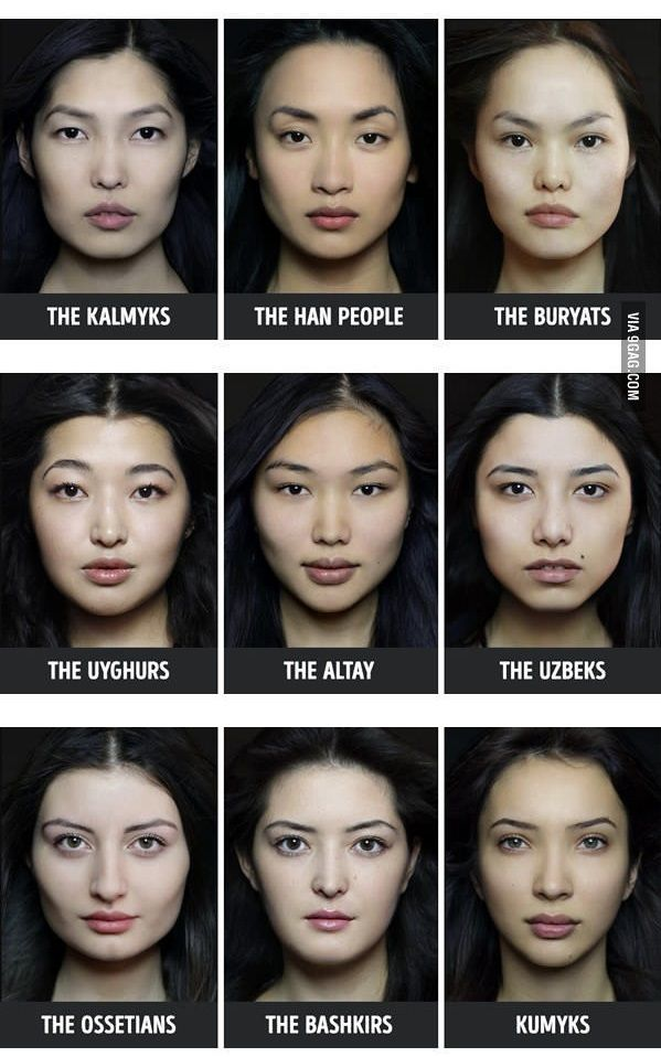 The average woman's face from different countries