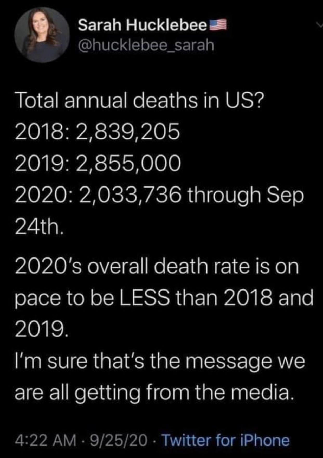 Pin On Corona Virus Humor Truth 2020