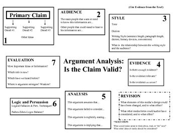 Argumentative essay meaning in french
