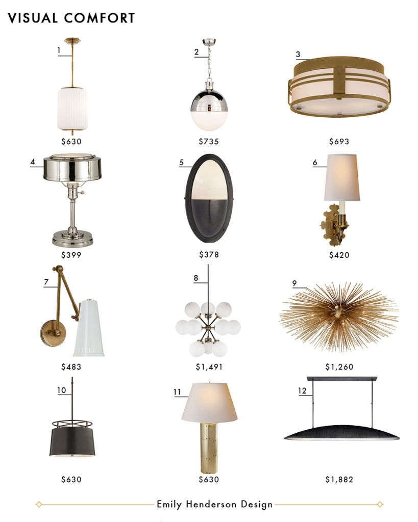 crosby collection large pendant light. Visual Comfort Emily Henderson Design Lighting Roundup Crosby Collection Large Pendant Light K