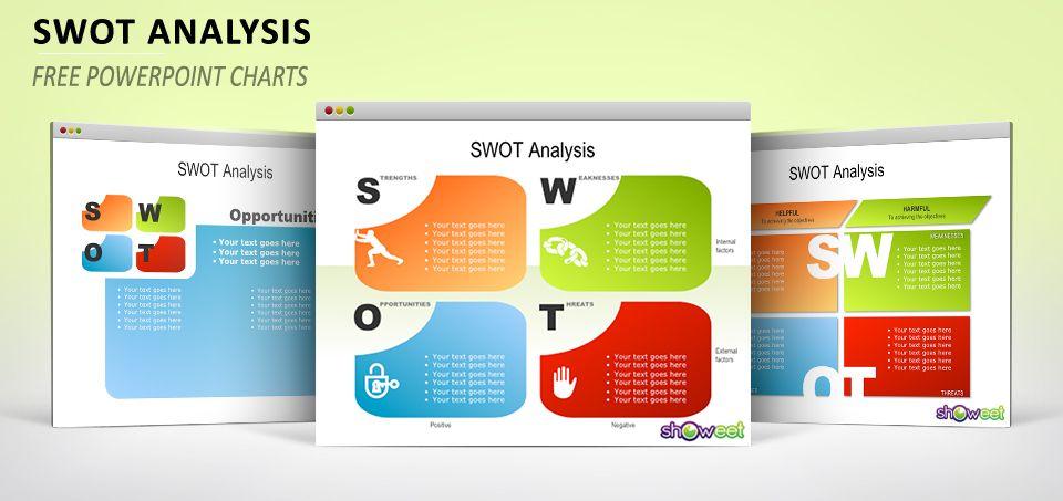 swot analysis - free powerpoint charts | swot | pinterest | swot, Modern powerpoint