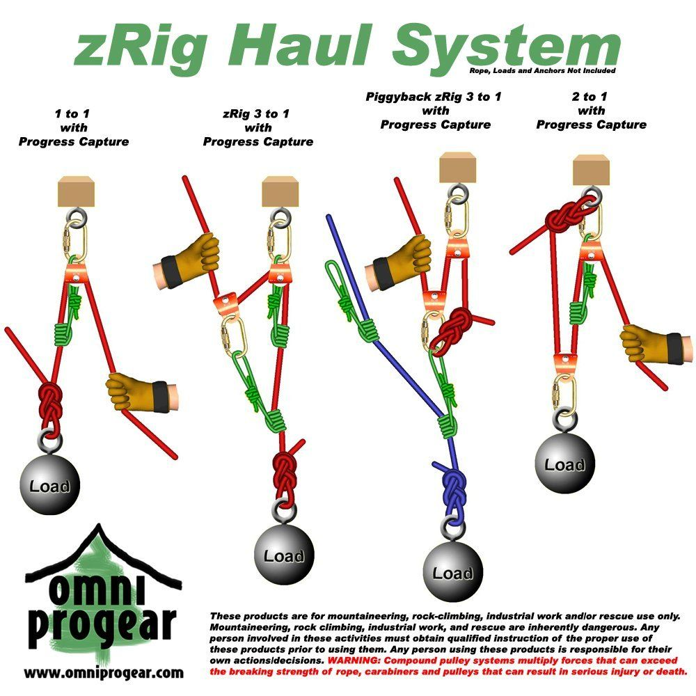Amazon Com Zrig Static Rope Pulley Haul System 2to1 3to1 Mechanical Advantages With Progress Capture Sports O Mechanical Advantage Mechanic Static Rope
