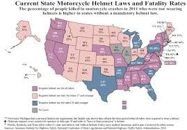 National Motorcycle Accident And Injury Statistics Motorcycles