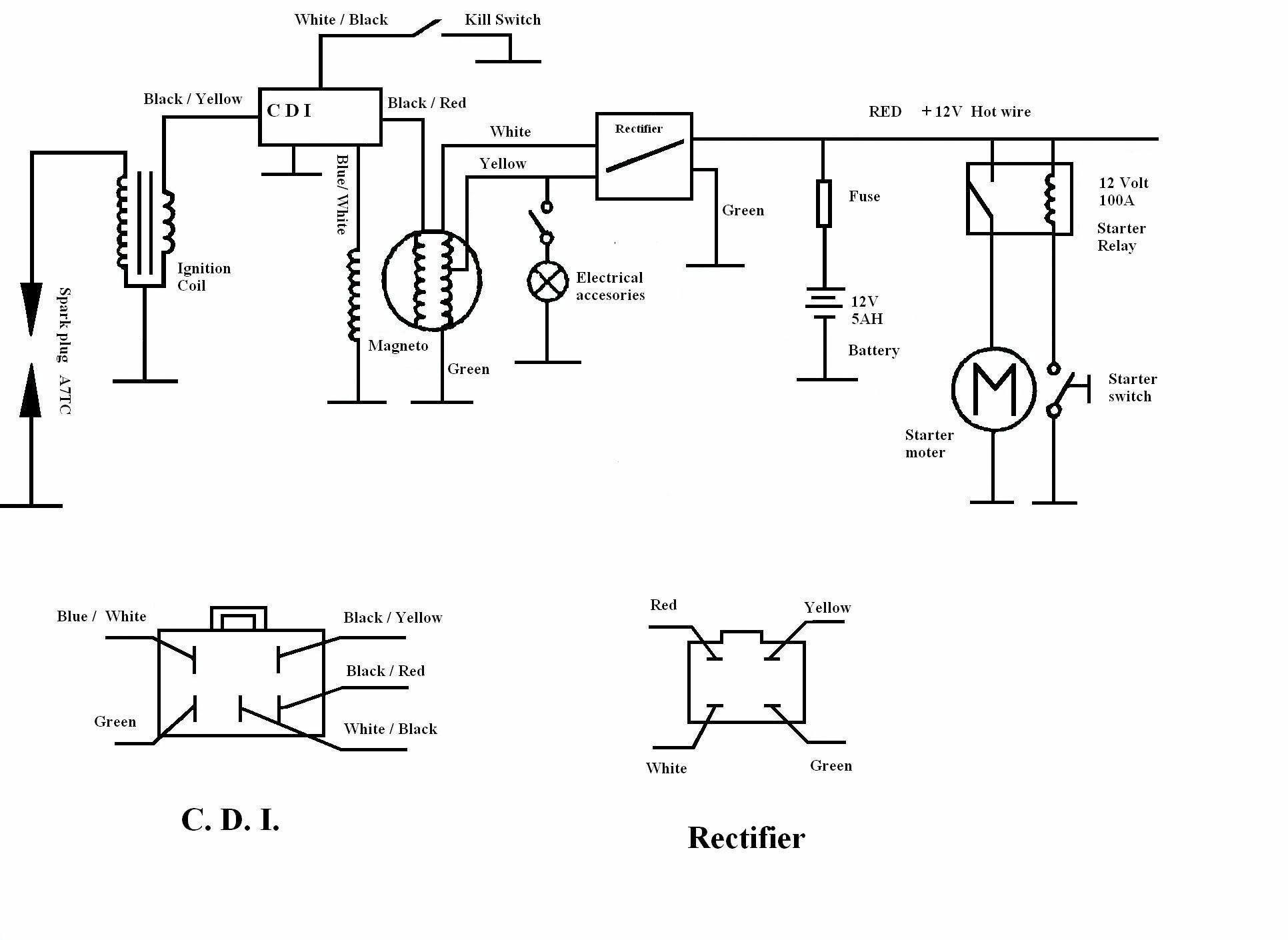 Wiring Diagram Lifan 125