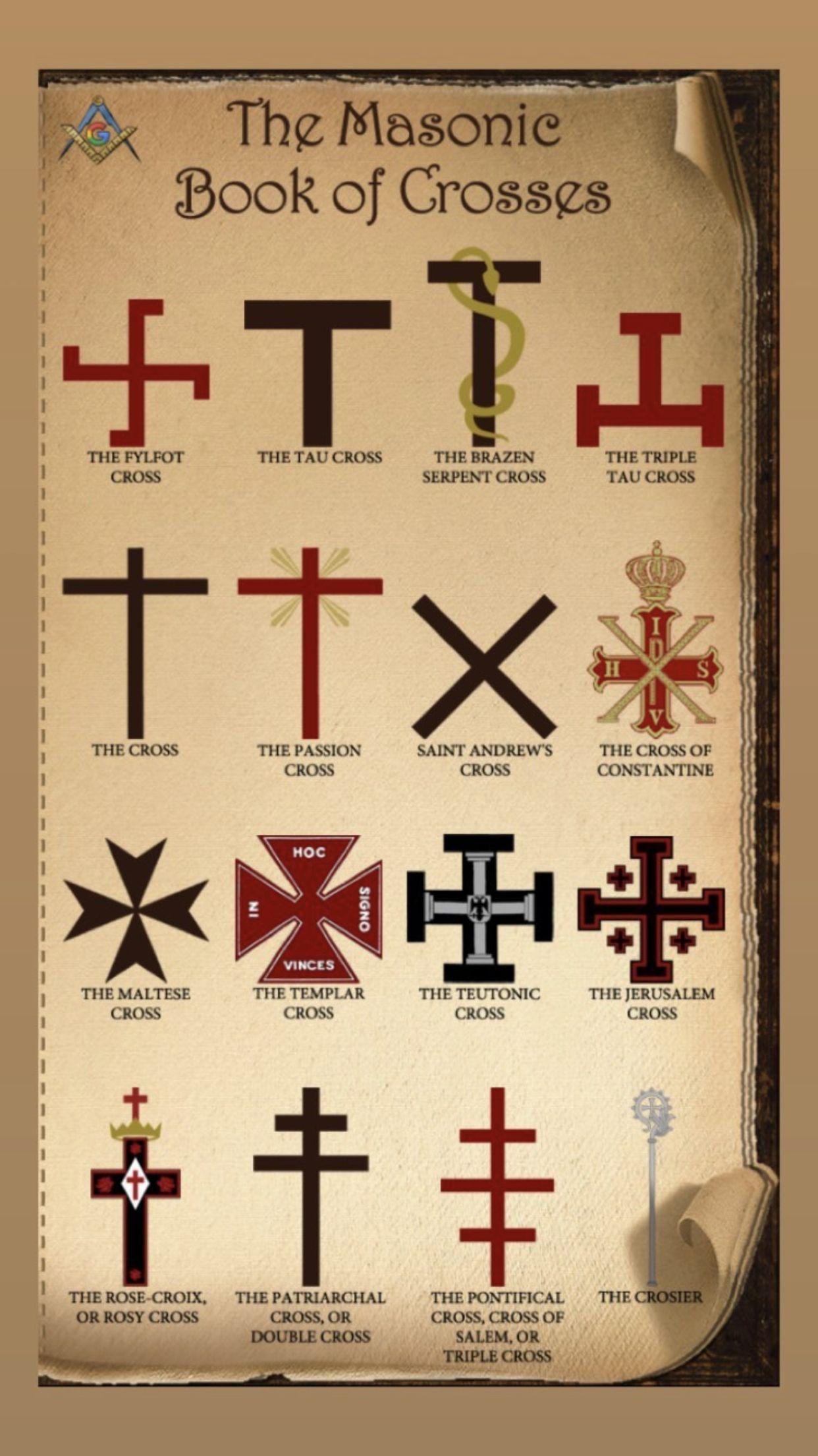 Pin By Thomas Bell On Cars In 2020 Masonic Symbols Masonic Art Freemasonry