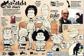 Resultado de imagen para la sopa segun mafalda