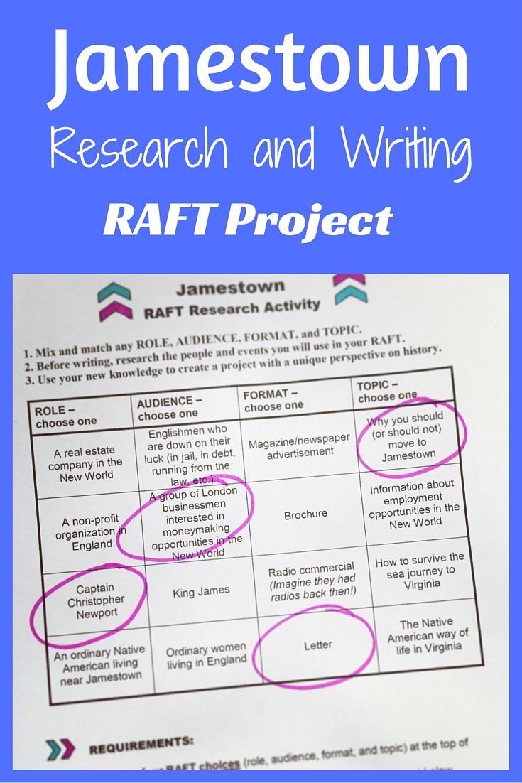 Worksheets Jamestown Worksheet jamestown raft writingresearch project student learning students project